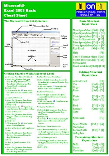 Microsoft Excel 2003 Basic Cheat Sheet by Chris Le Roy